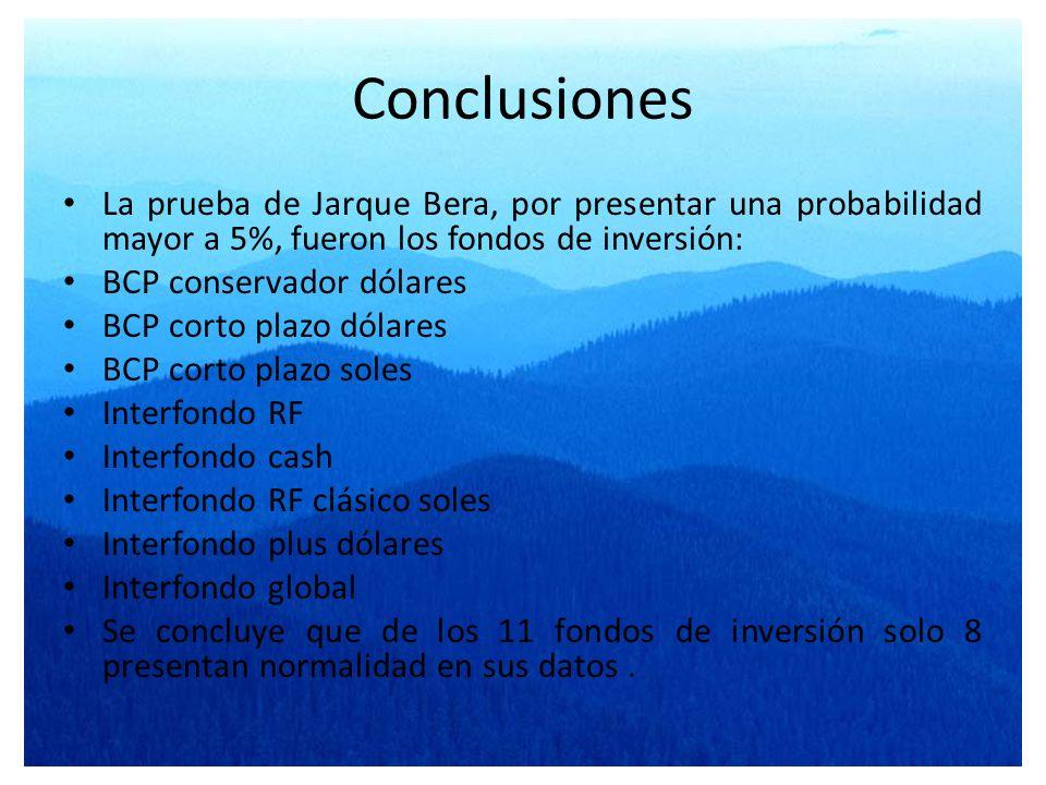 Conclusiones La prueba de Jarque Bera, por presentar una probabilidad mayor a 5%, fueron los fondos de inversión: