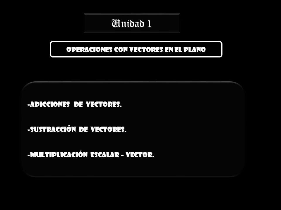 Operaciones con vectores en el plano