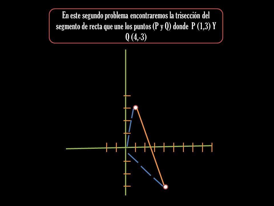 En este segundo problema encontraremos la trisección del segmento de recta que une los puntos (P y Q) donde P (1,3) Y Q (4,-3)