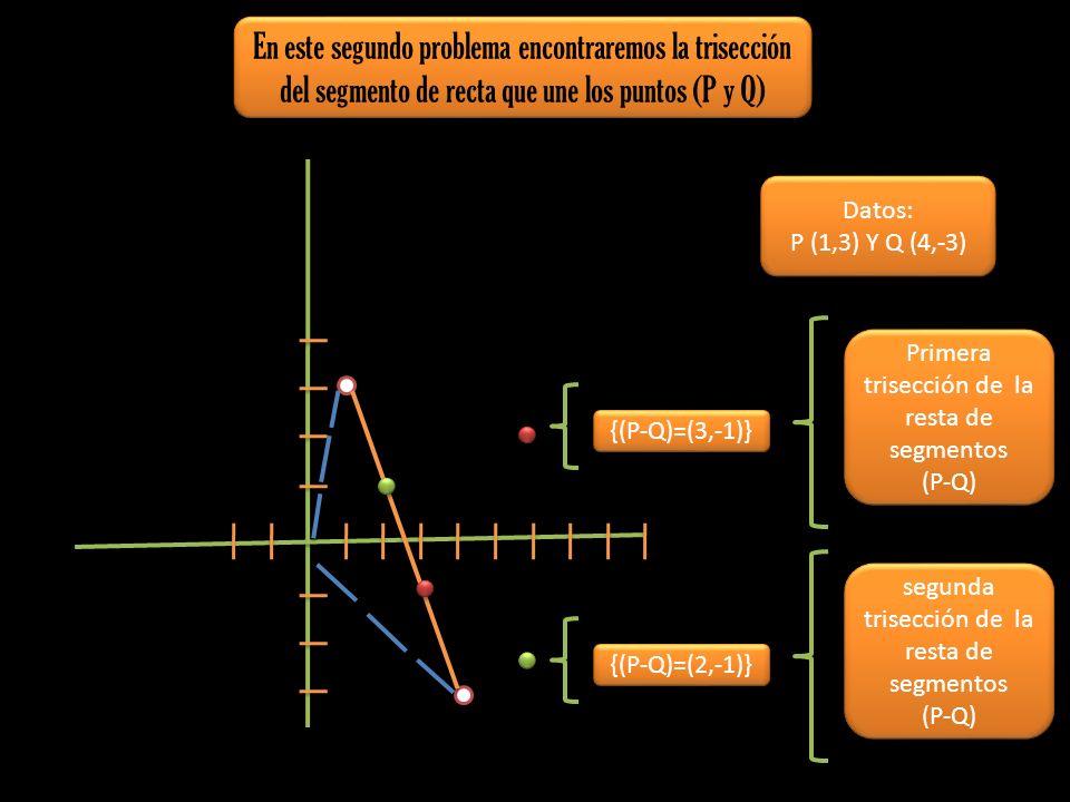 En este segundo problema encontraremos la trisección del segmento de recta que une los puntos (P y Q)