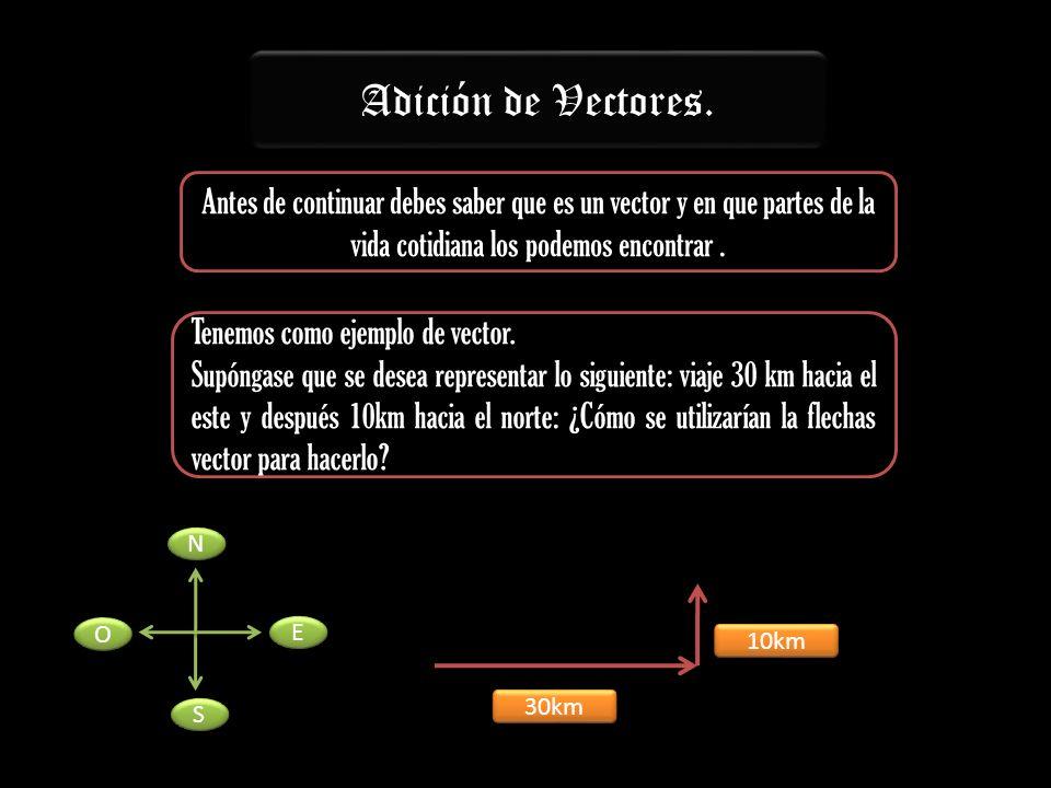 Adición de Vectores. Antes de continuar debes saber que es un vector y en que partes de la vida cotidiana los podemos encontrar .
