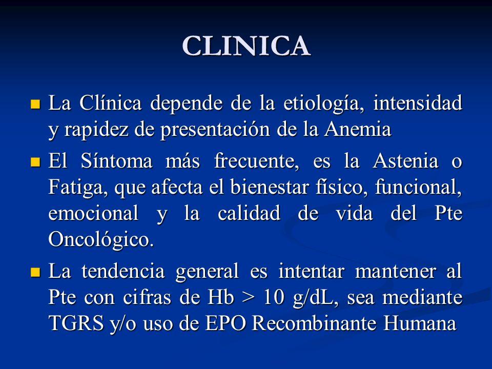 CLINICA La Clínica depende de la etiología, intensidad y rapidez de presentación de la Anemia.