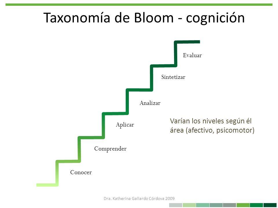 Taxonomía de Bloom - cognición