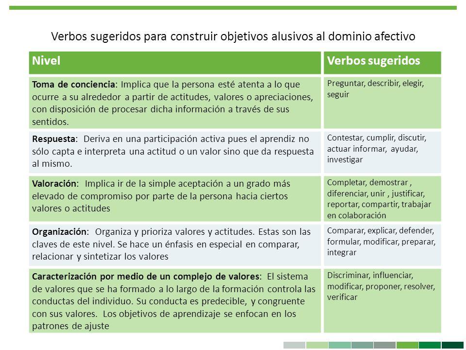 Verbos sugeridos para construir objetivos alusivos al dominio afectivo