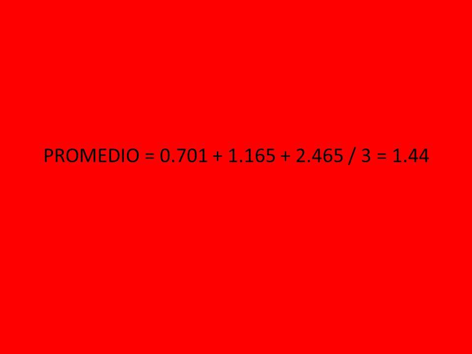 PROMEDIO = 0.701 + 1.165 + 2.465 / 3 = 1.44