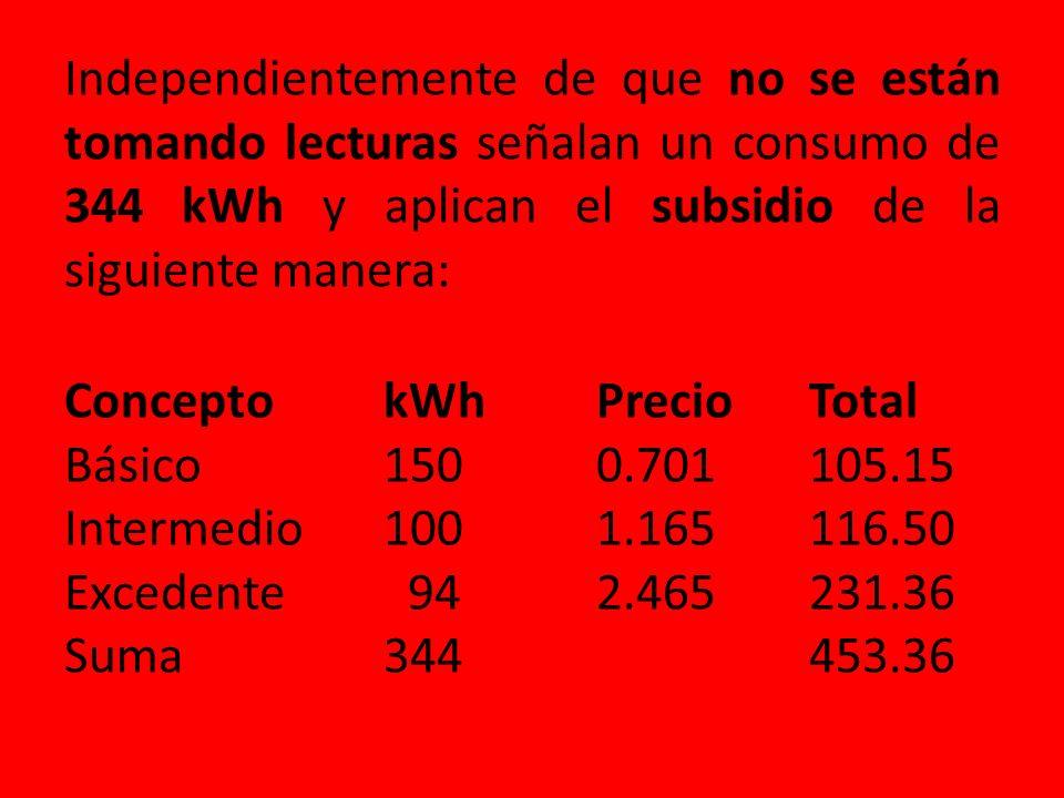 Independientemente de que no se están tomando lecturas señalan un consumo de 344 kWh y aplican el subsidio de la siguiente manera: