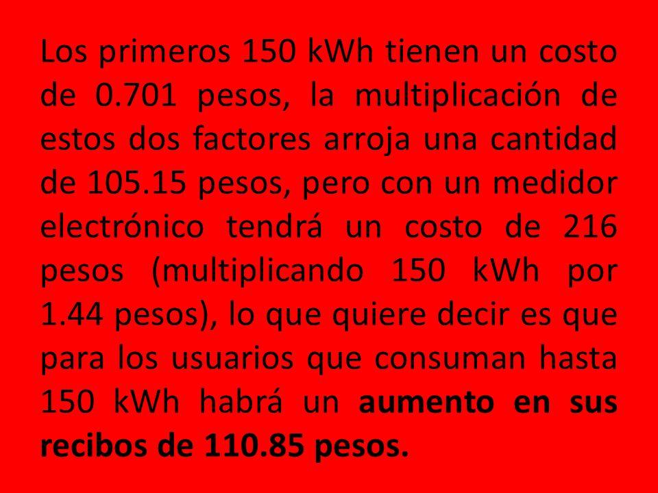 Los primeros 150 kWh tienen un costo de 0