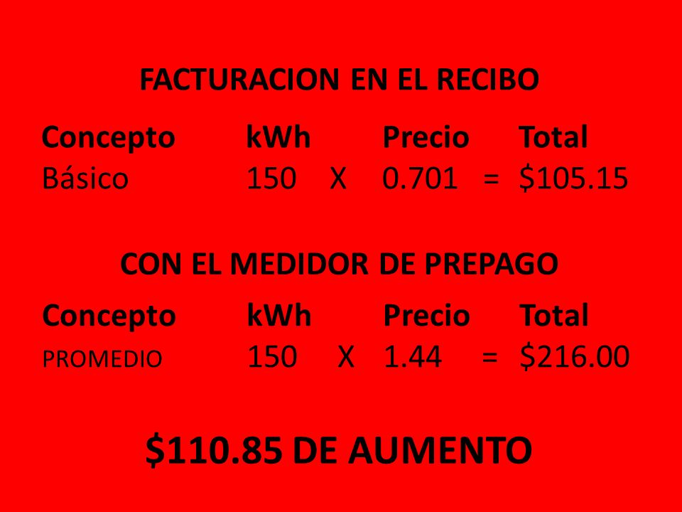 Concepto kWh Precio Total Básico 150 X 0.701 = $105.15