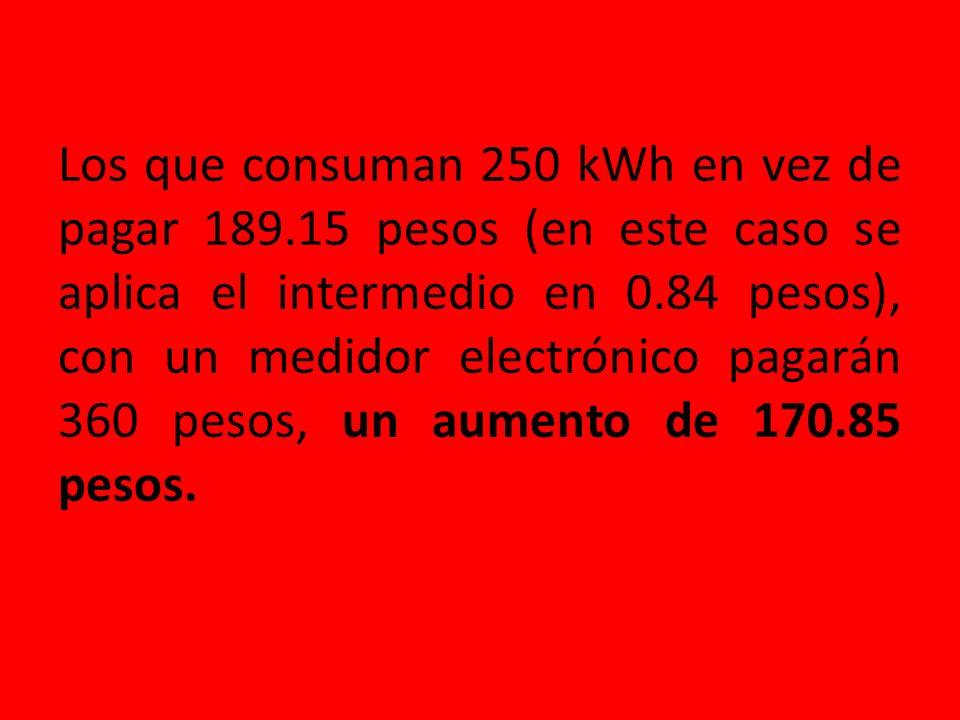 Los que consuman 250 kWh en vez de pagar 189