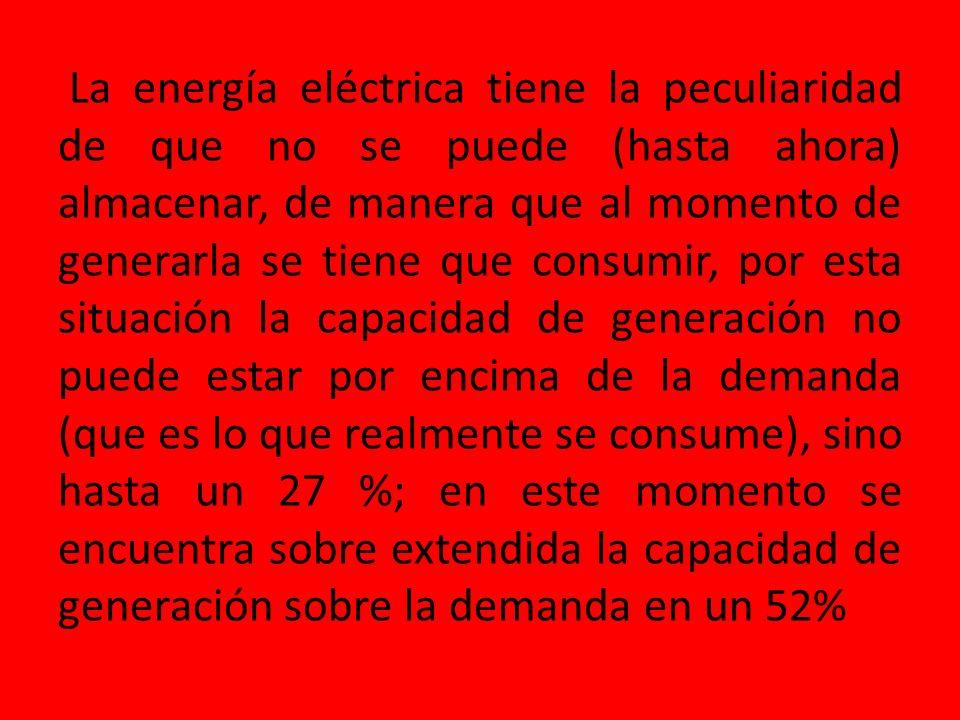 La energía eléctrica tiene la peculiaridad de que no se puede (hasta ahora) almacenar, de manera que al momento de generarla se tiene que consumir, por esta situación la capacidad de generación no puede estar por encima de la demanda (que es lo que realmente se consume), sino hasta un 27 %; en este momento se encuentra sobre extendida la capacidad de generación sobre la demanda en un 52%