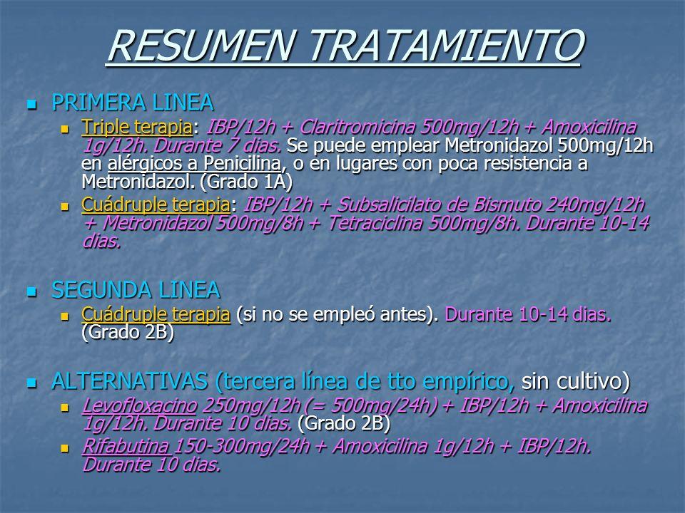 RESUMEN TRATAMIENTO PRIMERA LINEA SEGUNDA LINEA