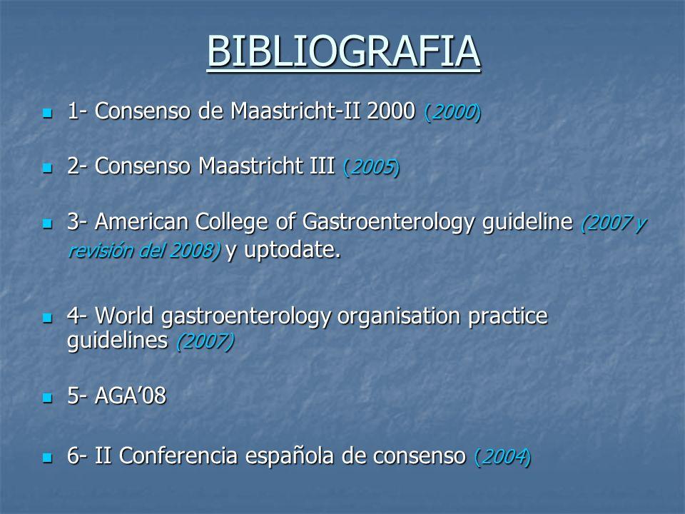 BIBLIOGRAFIA 1- Consenso de Maastricht-II 2000 (2000)