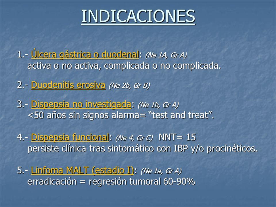 INDICACIONES 1.- Úlcera gástrica o duodenal: (Ne 1A, Gr A)