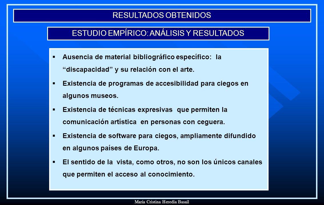 ESTUDIO EMPÍRICO: ANÁLISIS Y RESULTADOS
