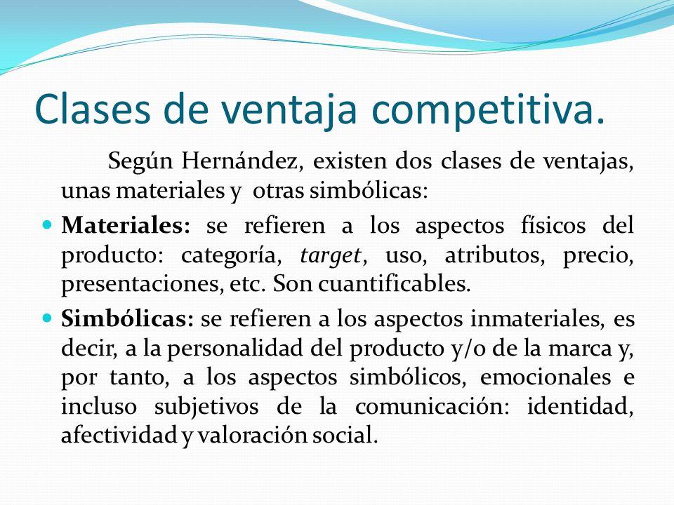 Clases de ventaja competitiva.