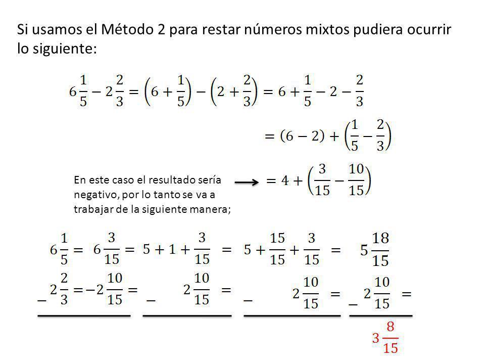 Si usamos el Método 2 para restar números mixtos pudiera ocurrir lo siguiente: