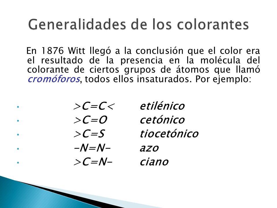 Generalidades de los colorantes