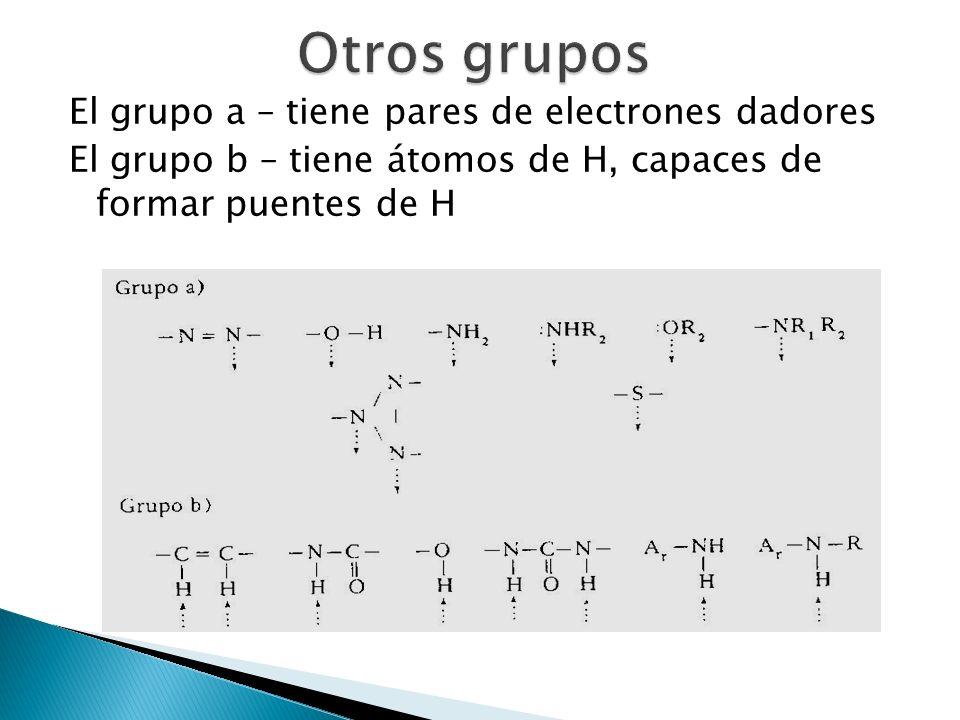 Otros grupos El grupo a – tiene pares de electrones dadores El grupo b – tiene átomos de H, capaces de formar puentes de H