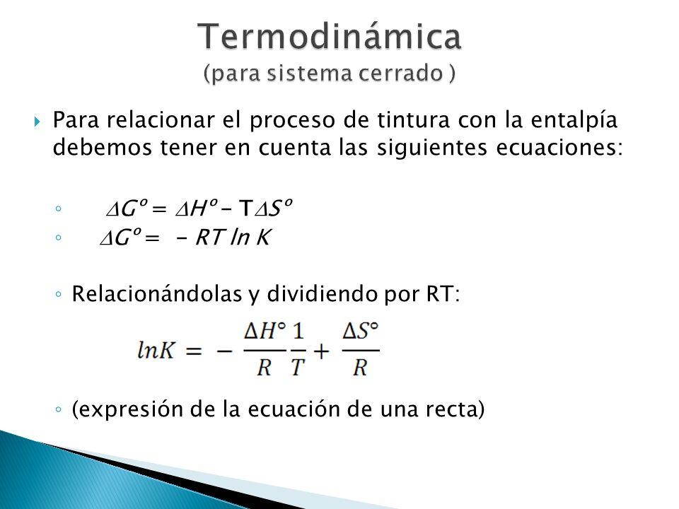 Termodinámica (para sistema cerrado )