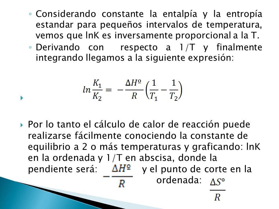 Considerando constante la entalpía y la entropía estandar para pequeños intervalos de temperatura, vemos que lnK es inversamente proporcional a la T.