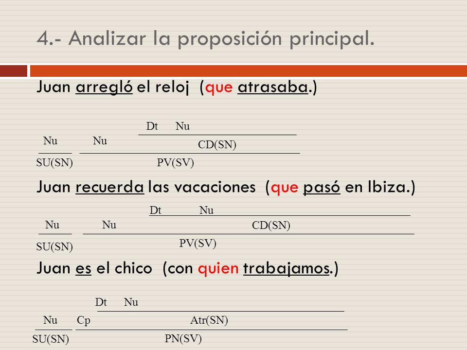 4.- Analizar la proposición principal.