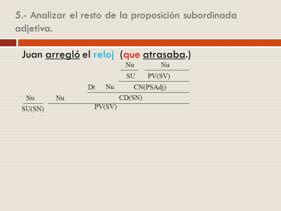 5.- Analizar el resto de la proposición subordinada adjetiva.