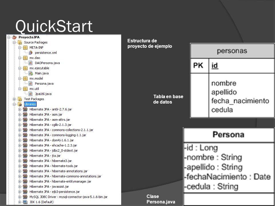 QuickStart Estructura de proyecto de ejemplo Tabla en base de datos