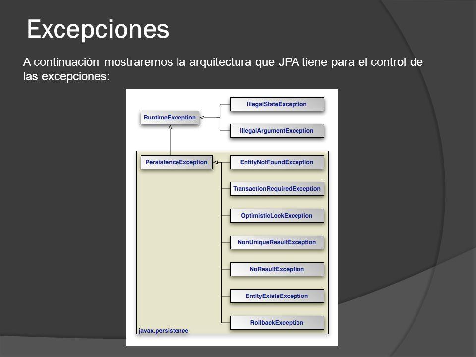 Excepciones A continuación mostraremos la arquitectura que JPA tiene para el control de las excepciones: