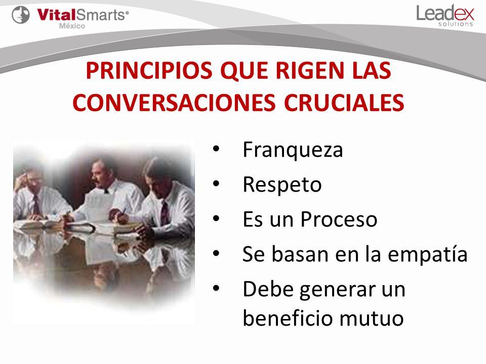 PRINCIPIOS QUE RIGEN LAS CONVERSACIONES CRUCIALES
