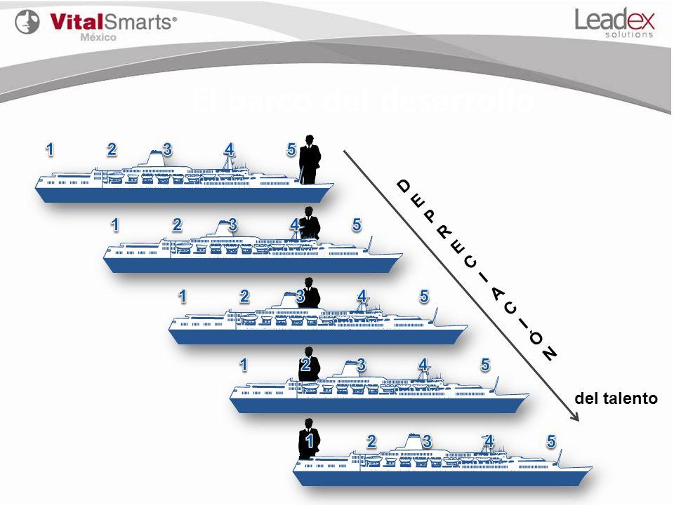 El barco del desarrollo