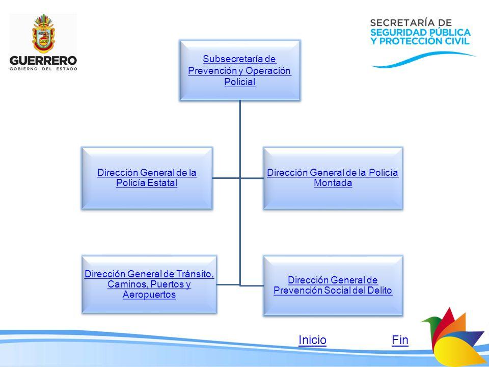 Inicio Fin Subsecretaría de Prevención y Operación Policial