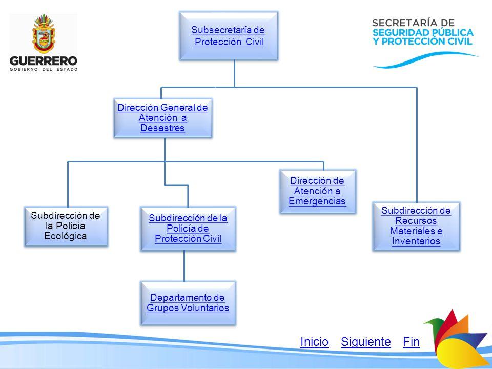 Inicio Siguiente Fin Subsecretaría de Protección Civil