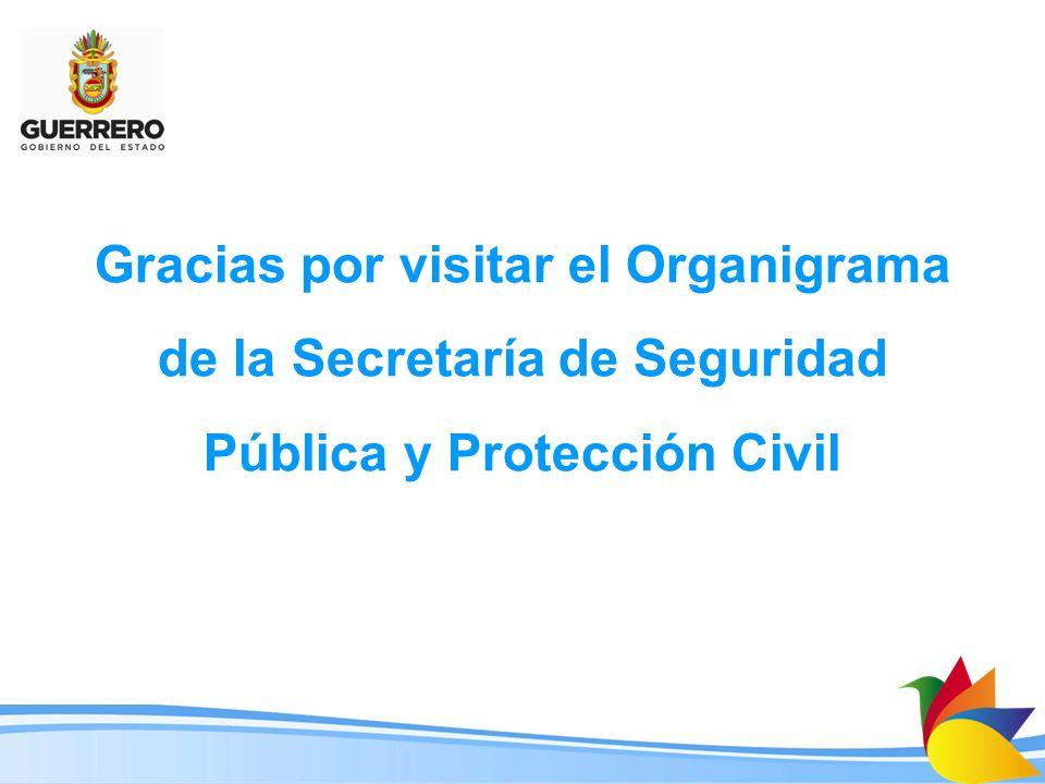 Gracias por visitar el Organigrama de la Secretaría de Seguridad Pública y Protección Civil
