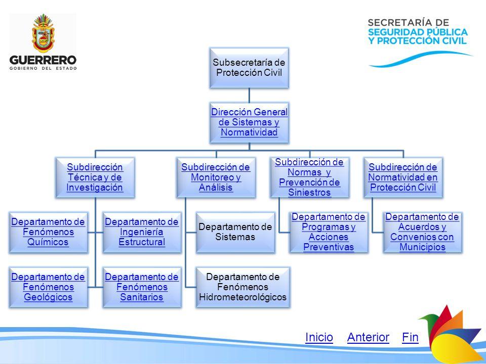 Inicio Anterior Fin Subsecretaría de Protección Civil