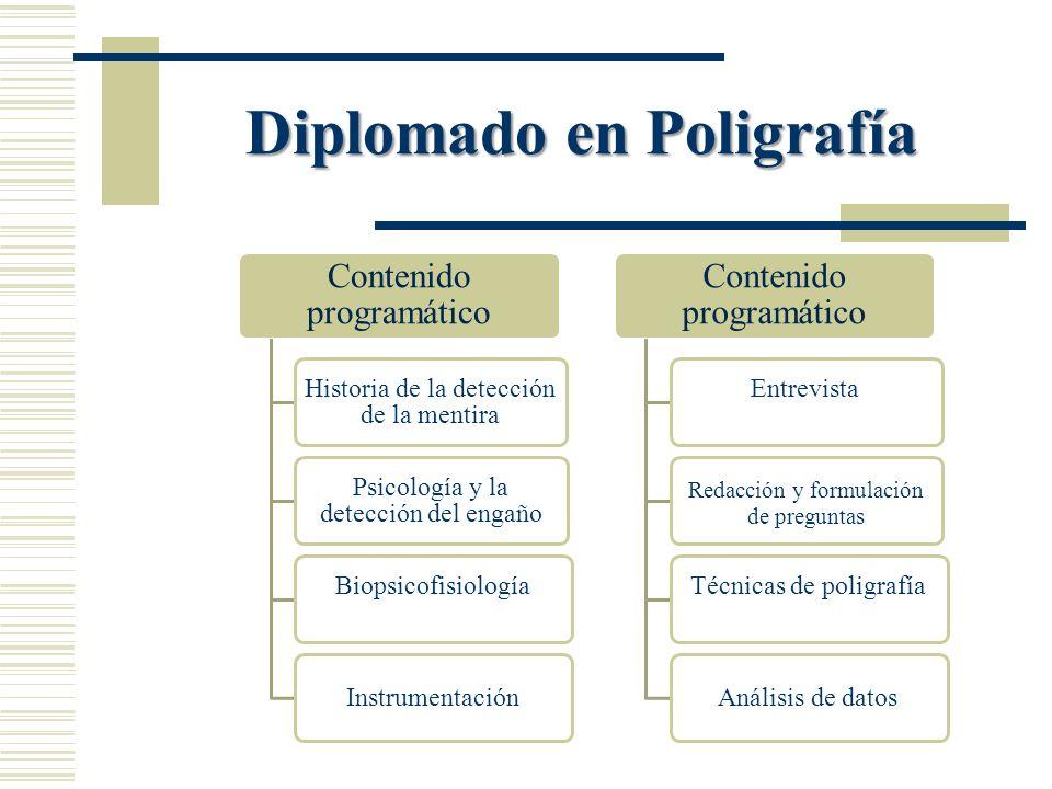 Diplomado en Poligrafía
