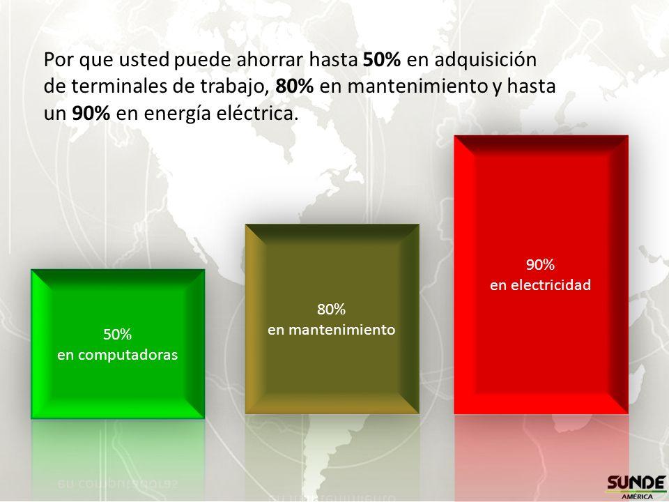 Por que usted puede ahorrar hasta 50% en adquisición de terminales de trabajo, 80% en mantenimiento y hasta un 90% en energía eléctrica.