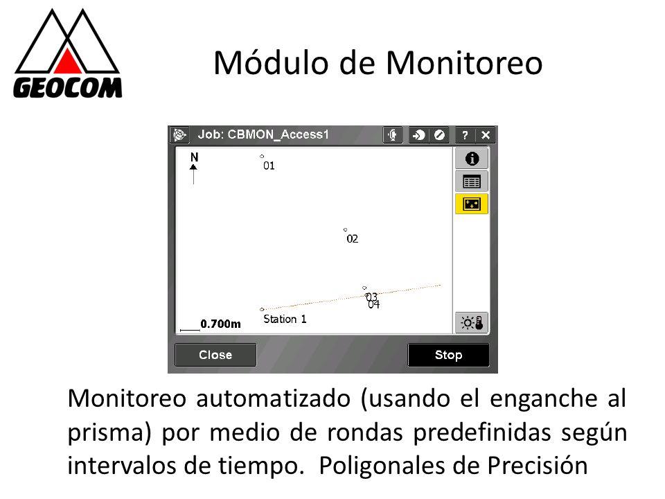 Módulo de Monitoreo