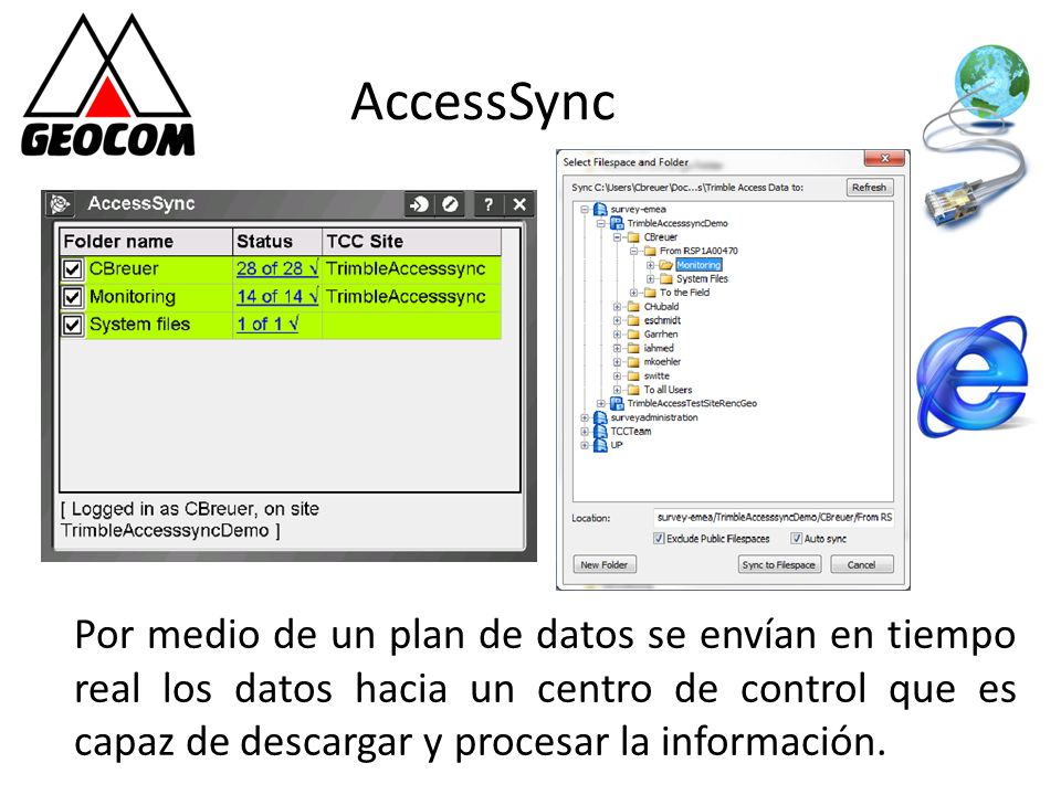 AccessSync