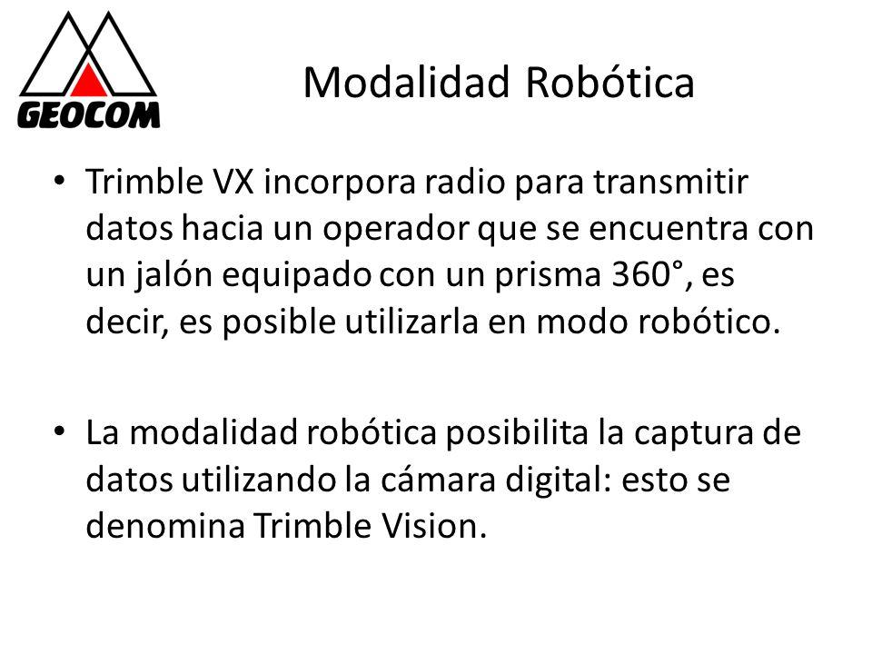 Modalidad Robótica