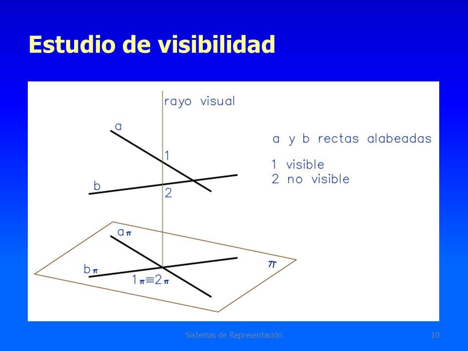 Estudio de visibilidad