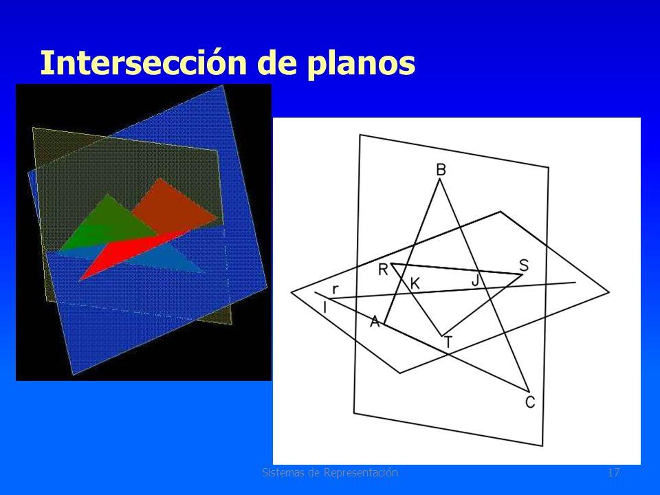 Intersección de planos