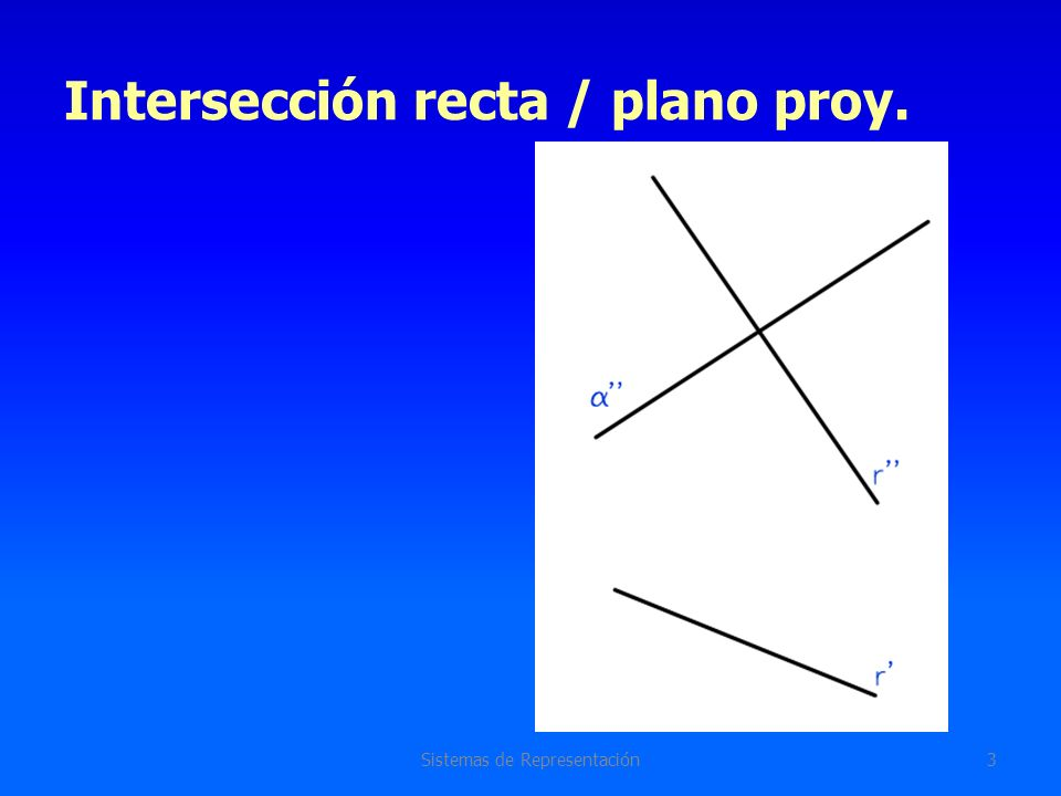 Intersección recta / plano proy.