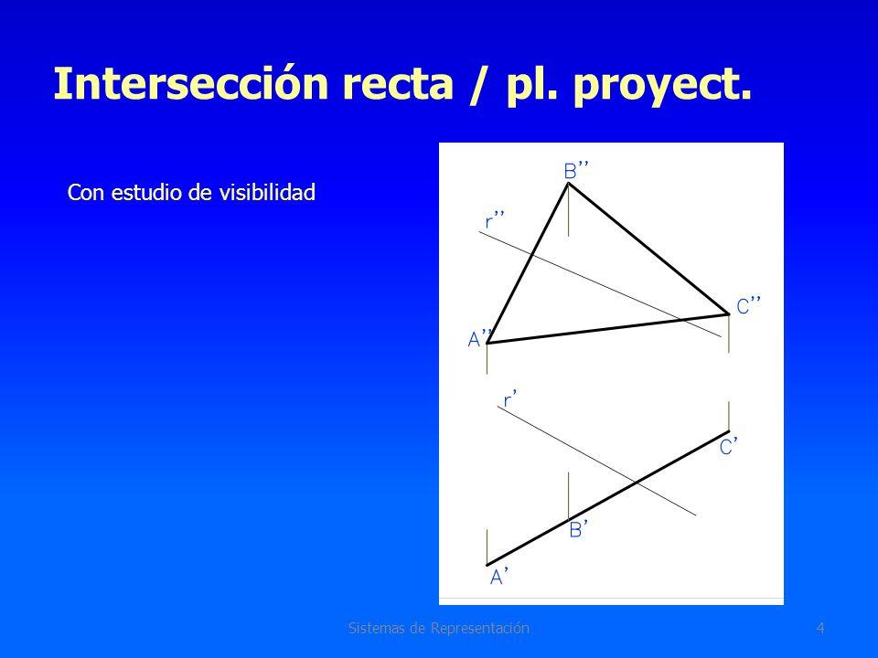 Intersección recta / pl. proyect.