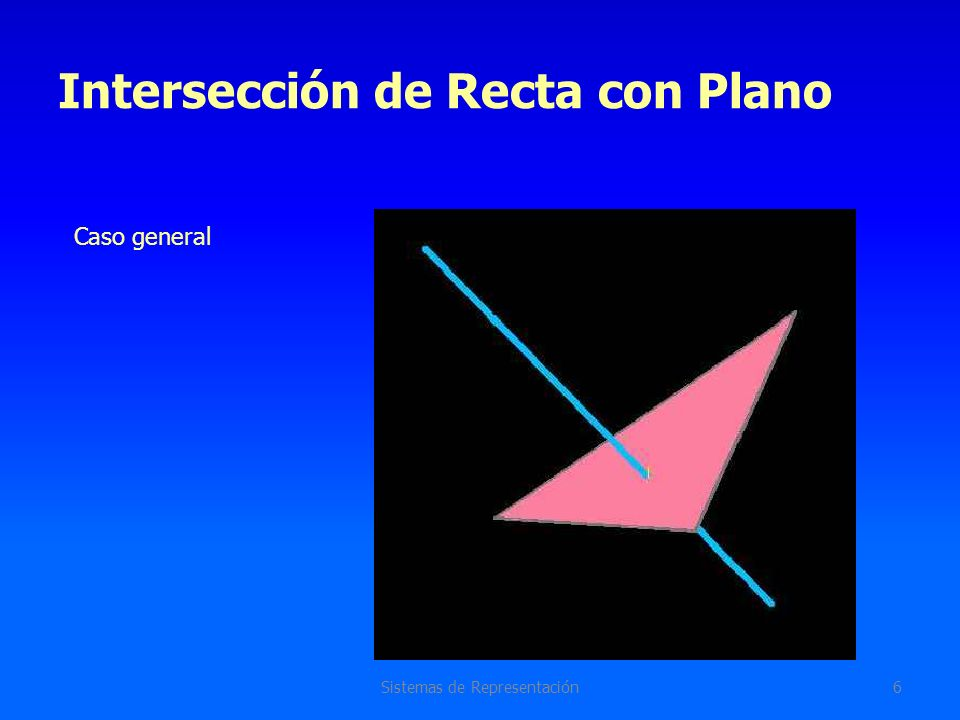 Intersección de Recta con Plano