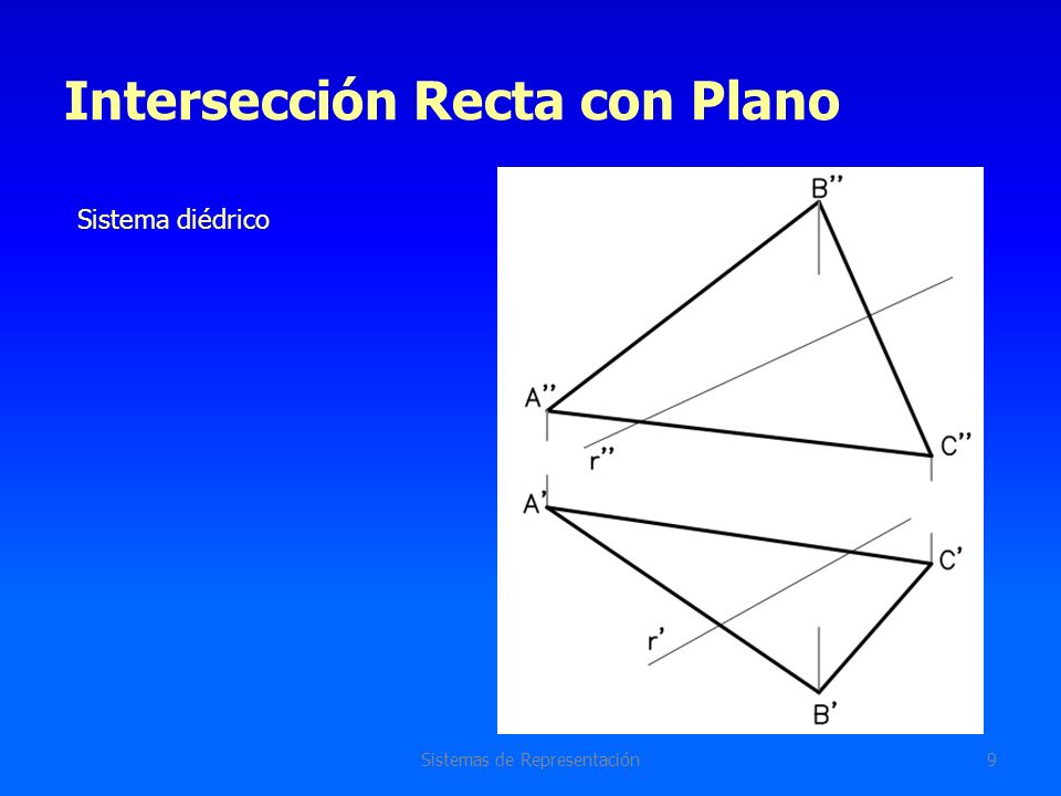 Intersección Recta con Plano