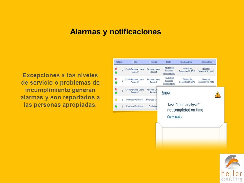 Alarmas y notificaciones