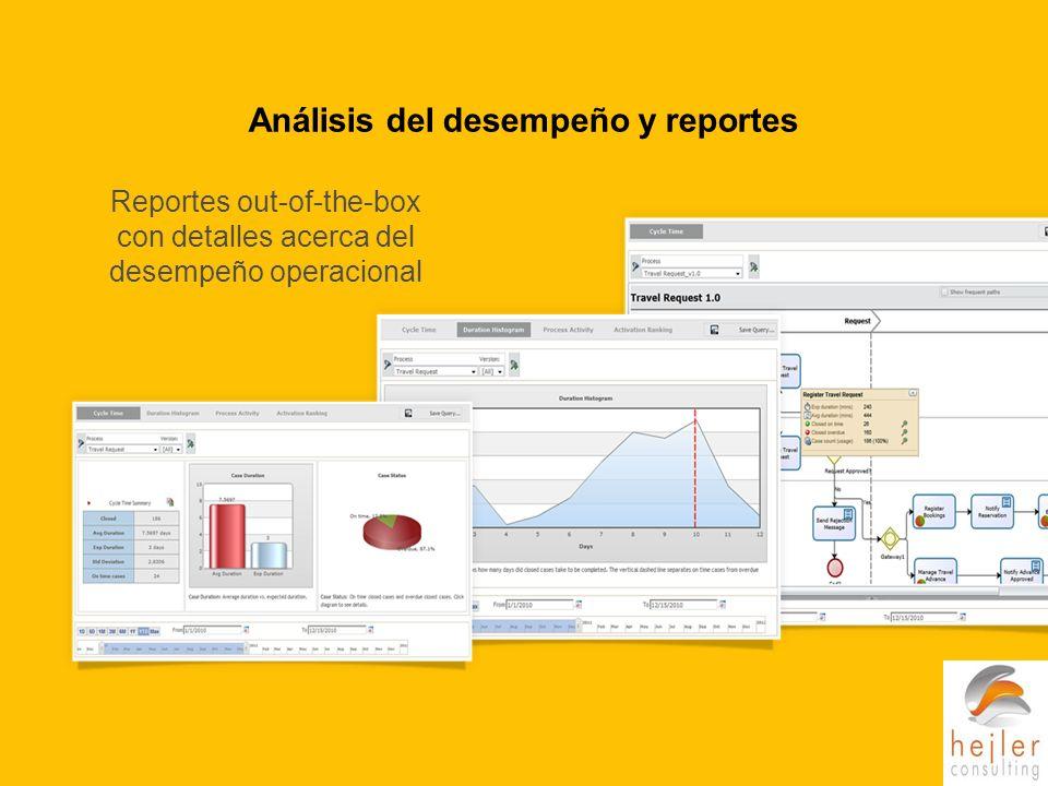 Análisis del desempeño y reportes