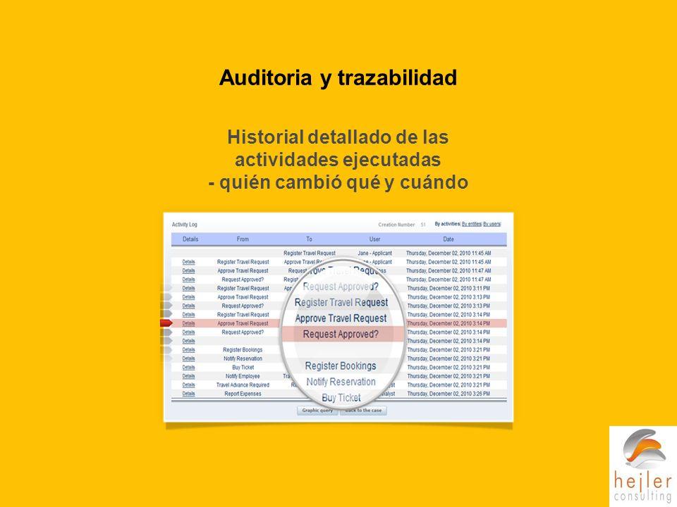 Auditoria y trazabilidad