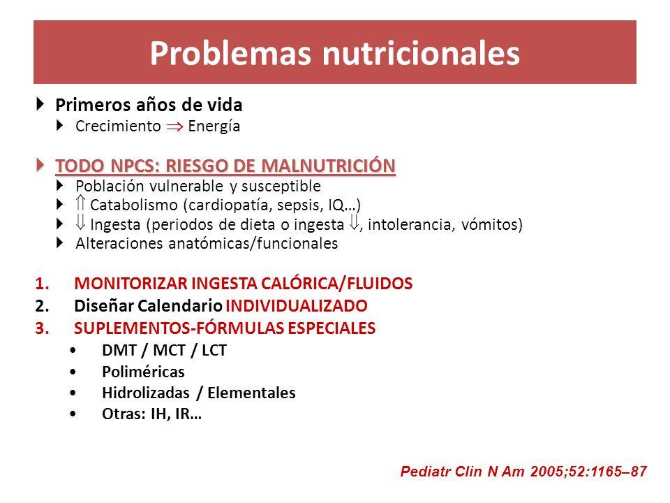 Problemas nutricionales