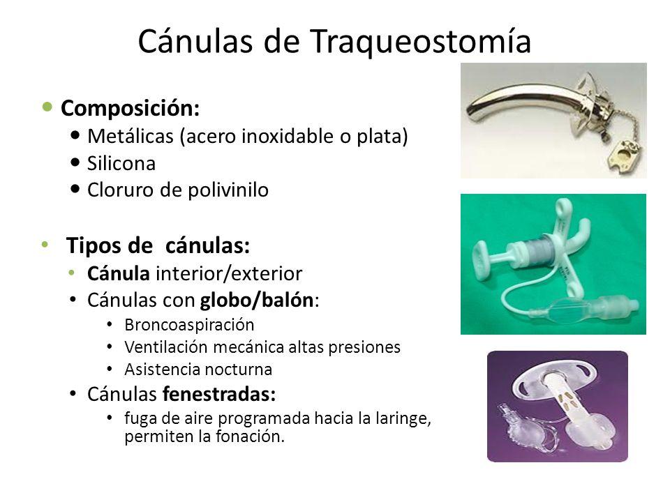 Cánulas de Traqueostomía